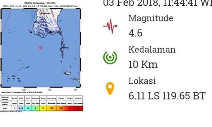 Gempa Bumi 'Goyang' Jeneponto-Bantaeng
