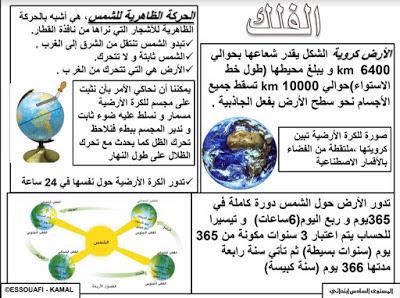 ملخص دروس الفلك للمستوى السادس ابتدائي