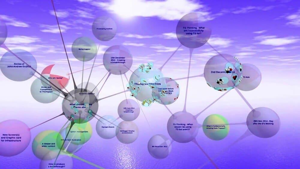 Thortspace mapas mentales