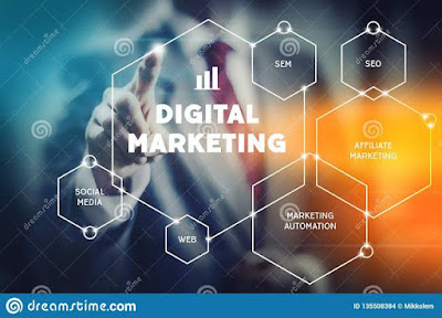 DIGITAL- MARKETING -How-to-start-a-career-in-Digital Marketing-10-Easy-Steps