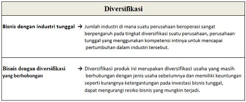strategi untuk pertumbuhan dan diversifikasi