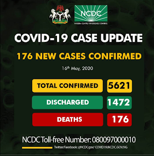 Covid-19 Update:The Journey So Far, States And Their Statistics, New Cases Released And The New Molecular Laboratory Network