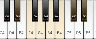E flat or D# whole tone scale