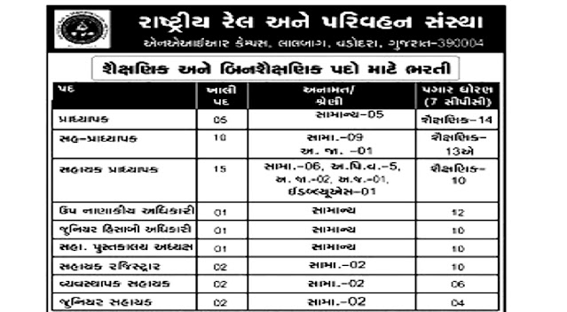 National Rail and Transportation Institute Vadodara Recruitment for Various Posts 2020