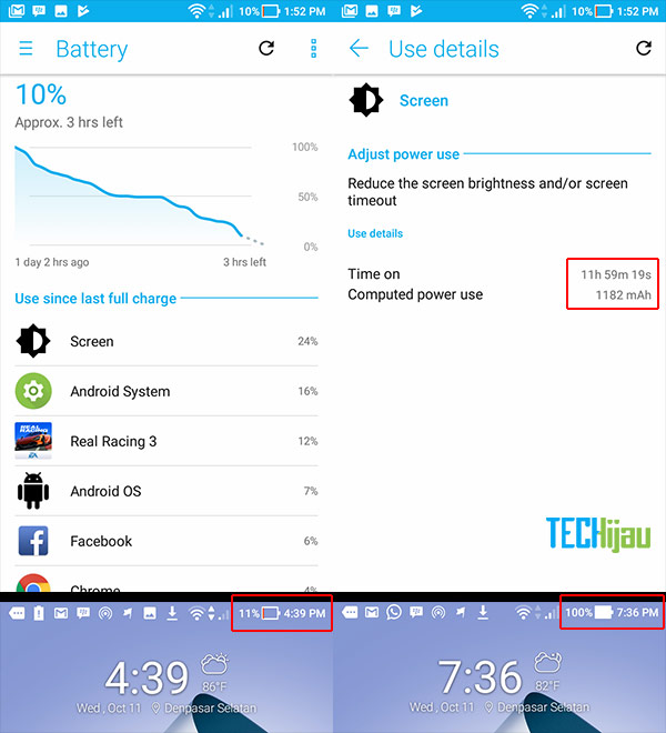 Screen on time Zenfone 4 Max Pro