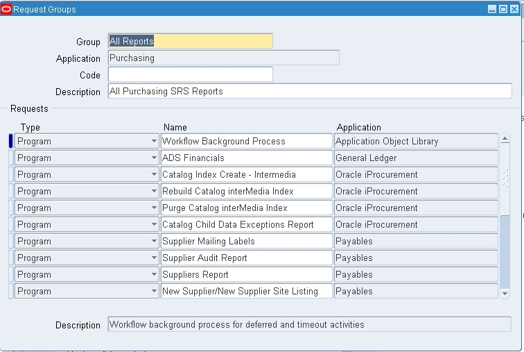 Oracle Apps Outbound Interface Process - part3   AskHareesh Blog on