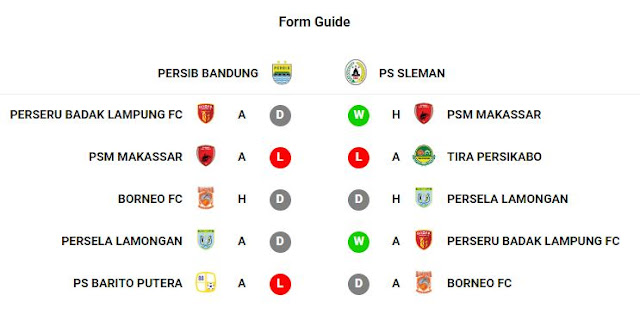 Prediksi Persib Bandung vs PSS Sleman