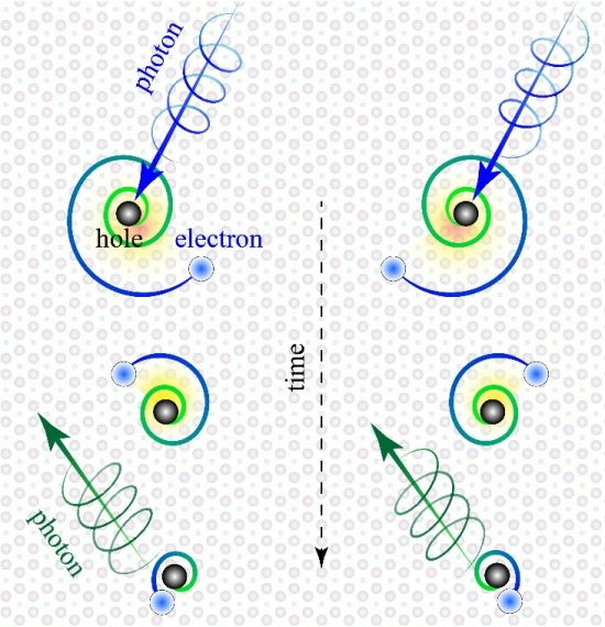 Physicists discover exotic spiraling electrons