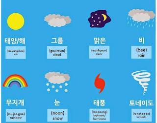 Miêu Tả Mùa Hè Bằng Tiếng Hàn.