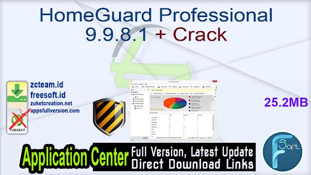 HomeGuard Professional 9.9.8.1 + Crack_ ZcTeam.id