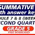 QUIZ 4-Summative Test GRADE 5 Q2