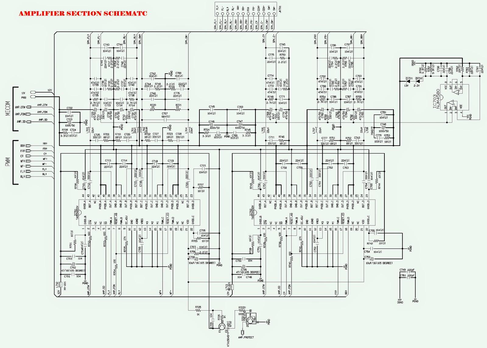 home theatre diagrams