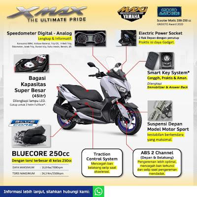 Ada Yang Baru Nih dari Yamaha X-Max. Apa Itu