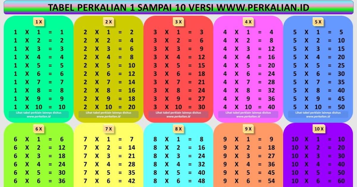 10 gambar tabel perkalian 1 sampai 10 | gambar top 10 tabel perkalian. Perkalian 1 Sampai 10 Warna Warni Full Color Untuk Anak Perkalian Id