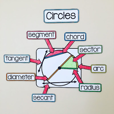 circles on a Geometry Word Wall