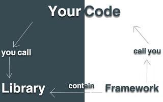 ما الفرق بين إطار العمل framework والمكتبة library