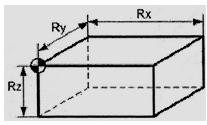 penempatan referensi point atau titik nol