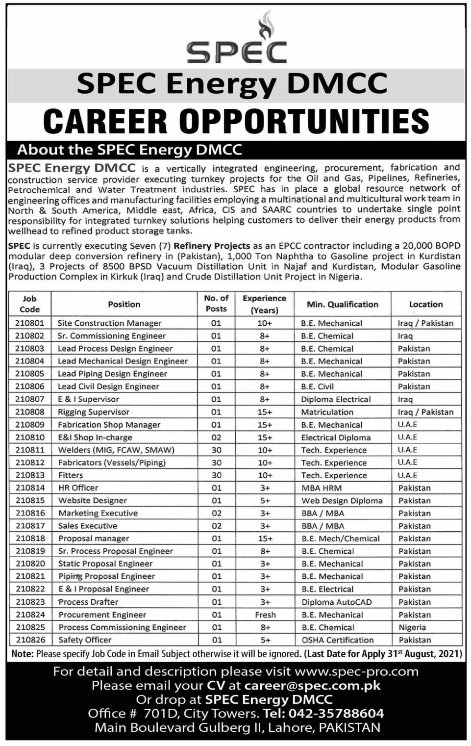 SPEC Petroleum Pvt Ltd Jobs August 2021