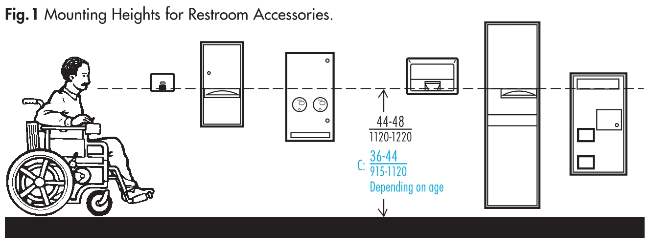 A planning guide for accessible restrooms_commercial.
