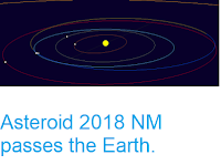https://sciencythoughts.blogspot.com/2018/07/asteroid-2018-nm-passes-earth.html