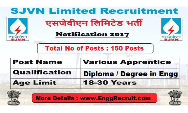 SJVN Limited Recruitment 2018