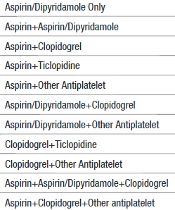 図:抗血小板薬の組み合わせ