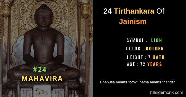 24 Jain Tirthankar Photos Names and Symbols Mahavira