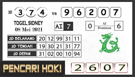 Prediksi Pencari Hoki Sdy Sabtu 08-Mar-2021