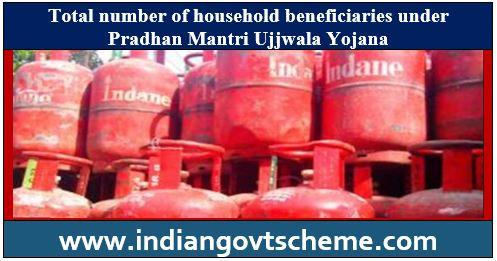 Pradhan Mantri Ujjwala Yojana