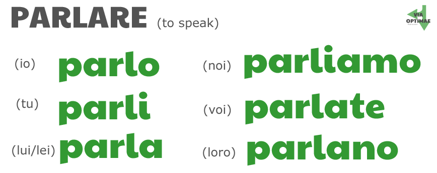 Present tense of parlare (to speak) conjugation table [io parlo, tu parli, lui/lei parla, noi parliamo, voi parlate, loro parlano] by ab for Via Optimae, www.viaoptimae.com