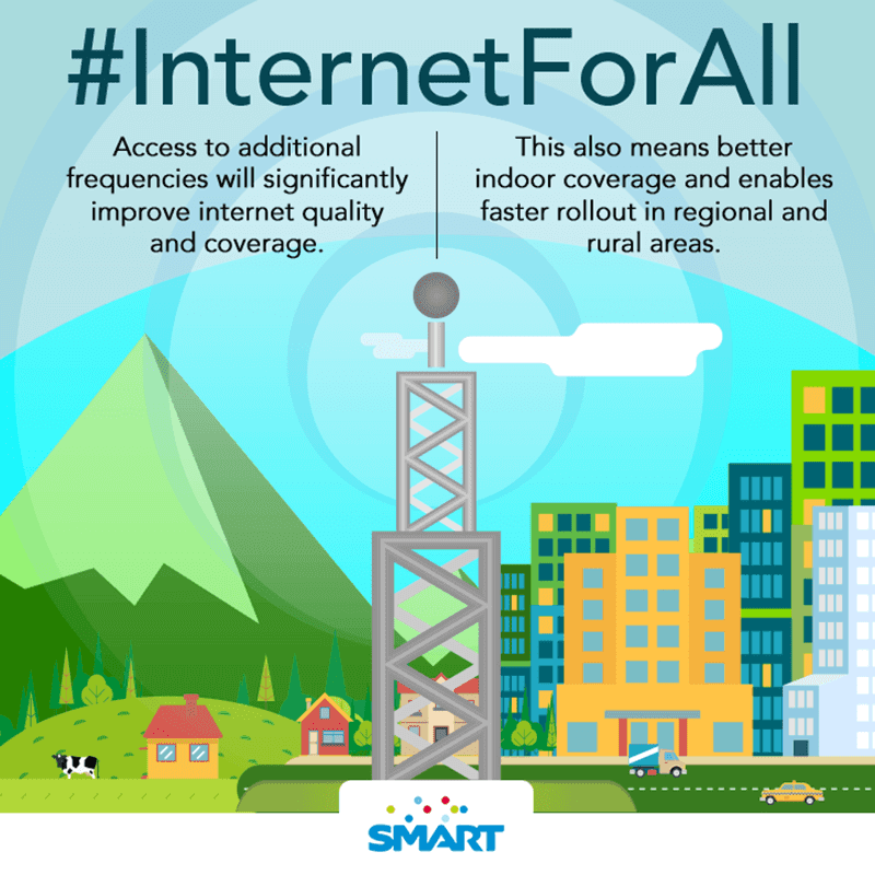 Better and faster internet in Rizal province today!