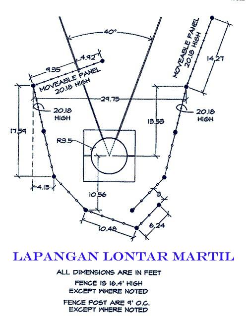 Pengertian Lempar Martil : pengertian, lempar, martil, Lontar, Martil, Artikel, Penjas