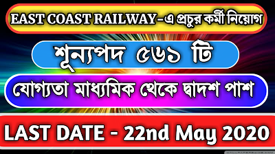 East Coast Railway Recruitment 2020—Apply Offline for 561 Hospital Attendant, Pharmacist and Other Posts