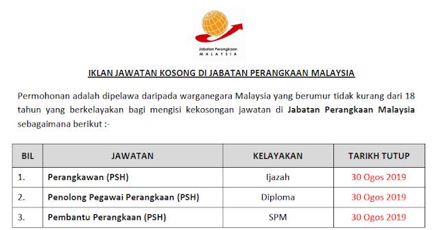 jabatan perangkaan malaysia jawatan kosong