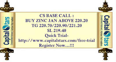 CS BASE CALL :   BUY ZINC JAN