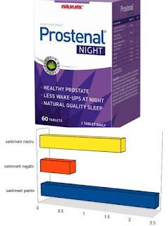 Prostenal NIGHT pareri forum sanatatea prostatei cu tratamente naturale