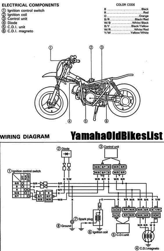 yamaha pw50 electrical wiring diagram  yamaha old bikes list