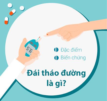 Đái tháo đường hay còn gọi là bệnh tiểu đường