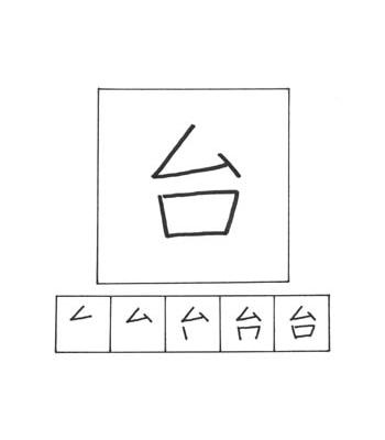 kanji hitungan untuk mobil