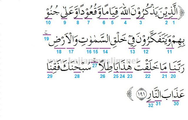 Hukum Tajwid Surat Ali Imran Ayat 191