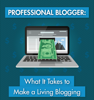 How to earn through blogging?