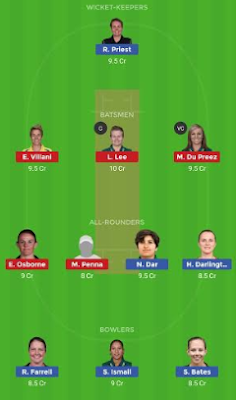 MS-W vs ST-W Dream11 team | WBBL 2019