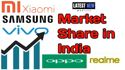 Mobile Companies Market Share in India