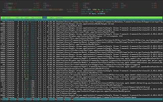 Start One Command Line Tool use Silly CLI micro-framework based on Symfony Console