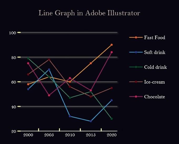 Edit Line Graph in Adobe Illustrator