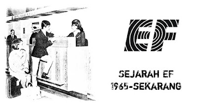 Sejarah Singkat EF (Education First) 1995 hingga sekarang