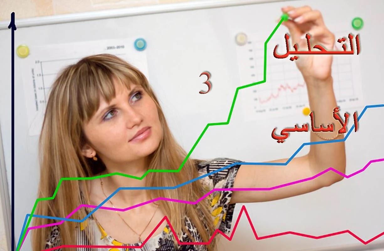 تعليم التحليل الاساسي 3