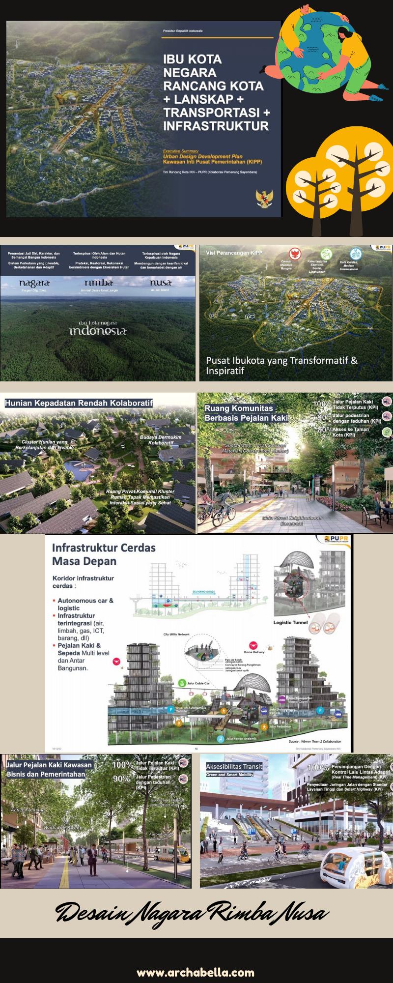 Desain Ibu Kota Negara Indonesia