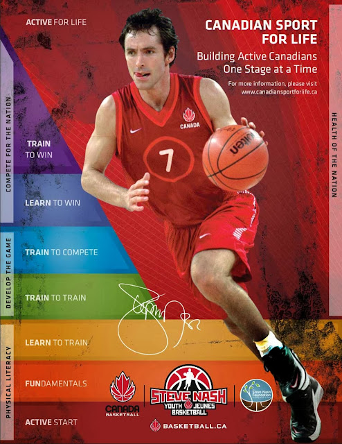 Image result for canada basketball nash ltad poster
