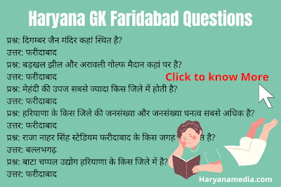 Haryana GK Question in Hindi For Faridabad District
